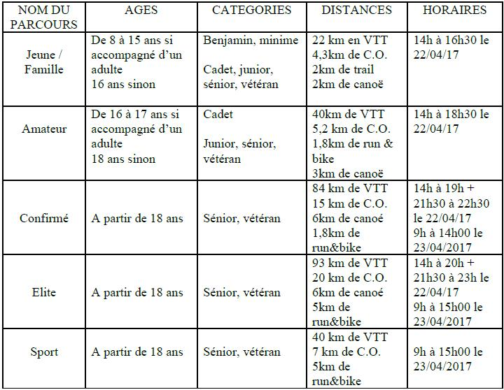 Carte non enregistree 2